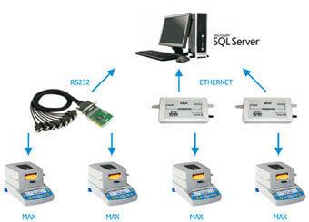 Програмне забезпечення E2R для аналізаторів вологості